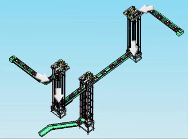Vertical Conveyor System
